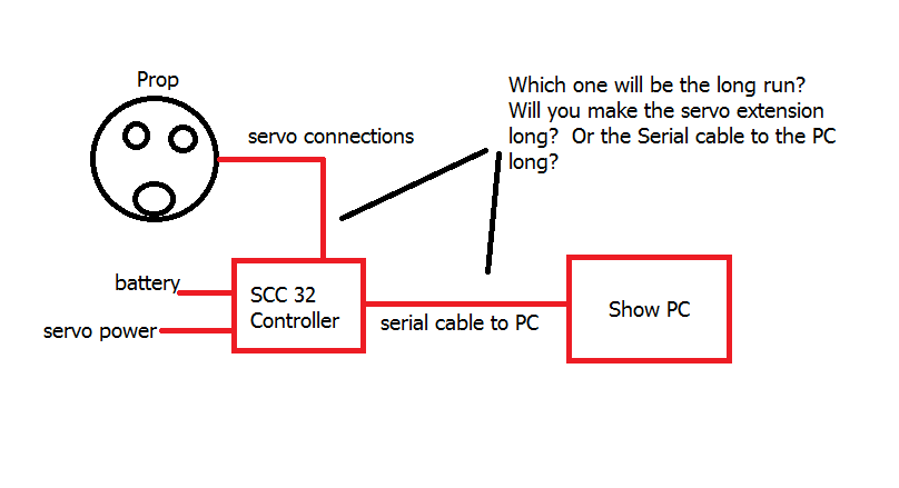 servo wiring schematic servo automotive wiring diagrams description servo diagram servo wiring schematic